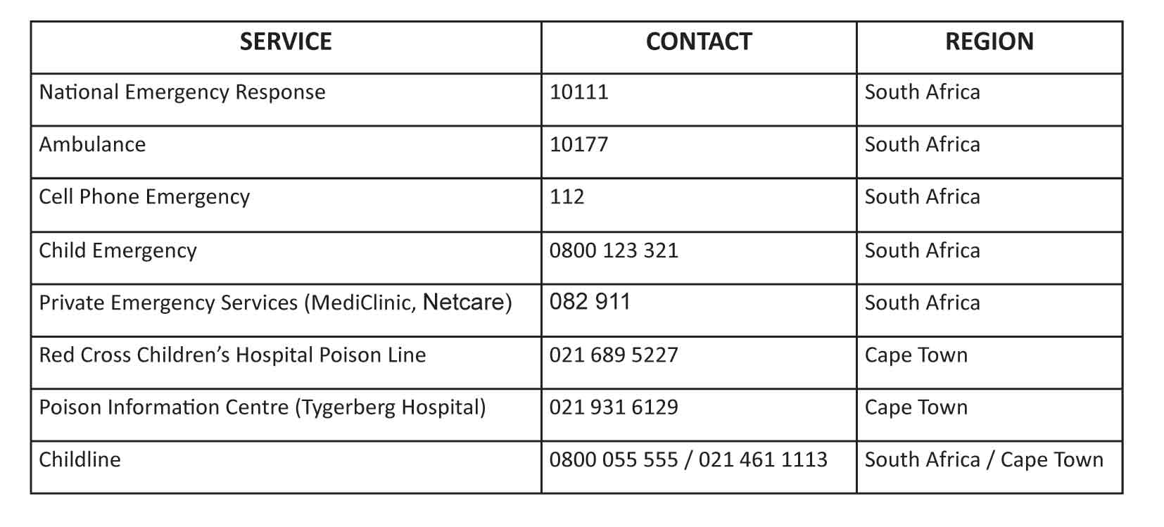 emergency numbers  u2013 chilton